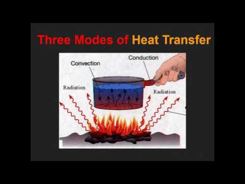 Building Science Basics   Home Energy Analyst Tasks HEAT