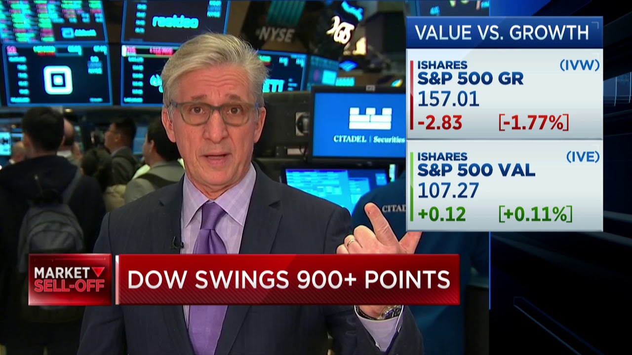 CNBC Market Sell-Off October 29 2018