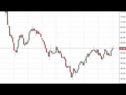Oil Prices forecast for the week of October 17 2016, Technical Analysis