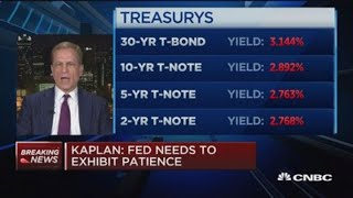 Watch CNBC's full interview with Dallas Fed President Robert Kaplan
