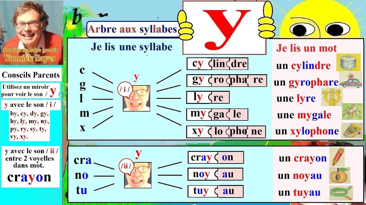 Apprentissage de la lecture Maternelle CP en Français ...