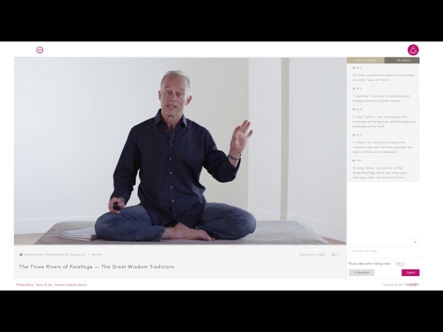 """The Three Rivers of Parayoga"" from Vinyasa Krama Online. Prana Shakti  is now online as well!"