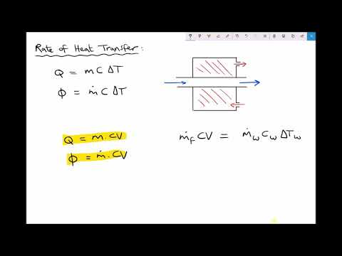 Heat Transfer Processes, Heat Exchangers And Combustion Chambers