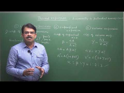 Thermal Expansion 1 ( Theory & Problems ) - Vivek Phalke PHYSICS