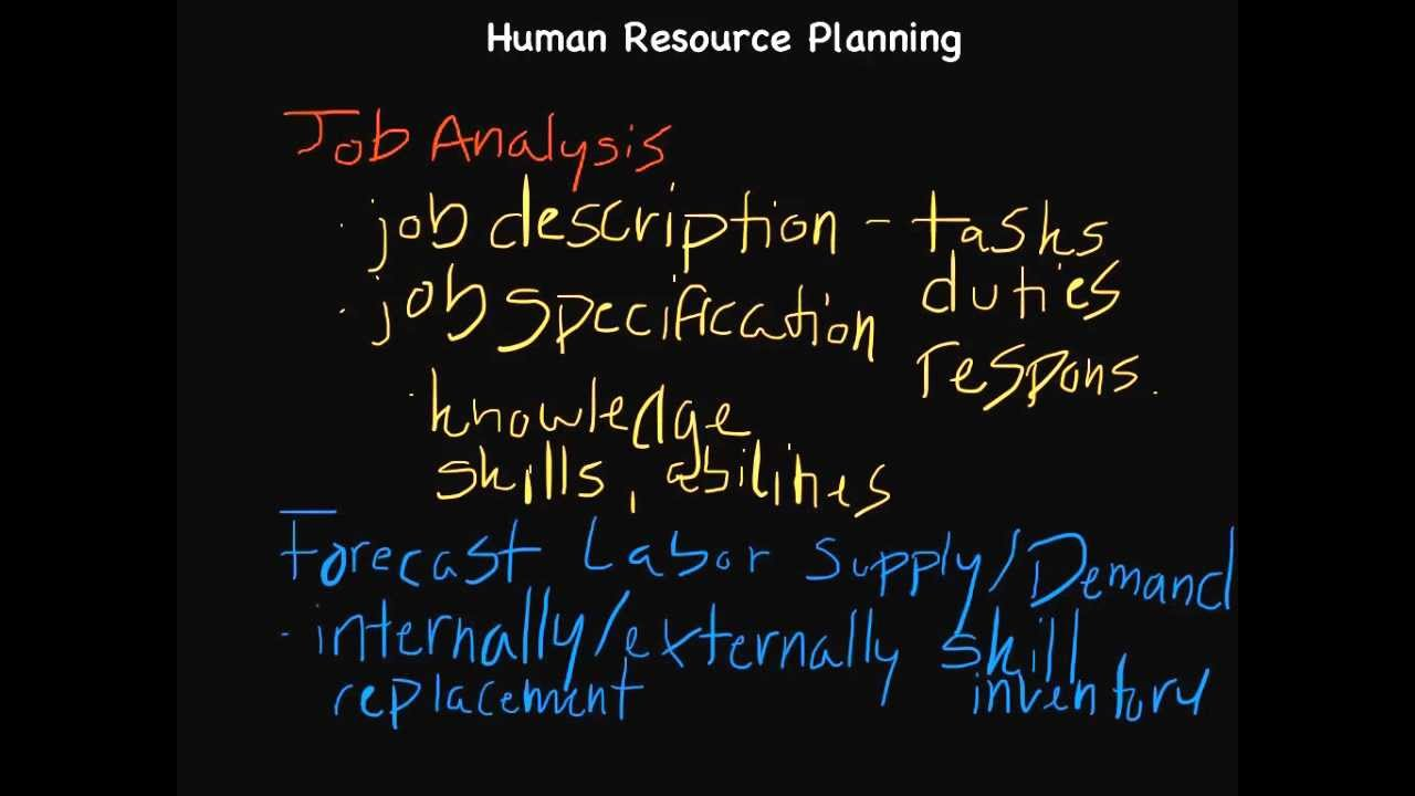 episode 61 human resource management human resource planning episode 61 human resource management human resource planning