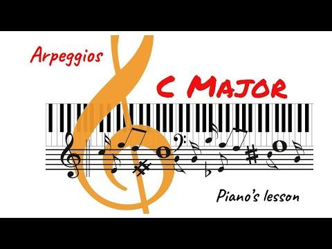 Piano Better Skills Arpeggios Broken Chords C Major Step