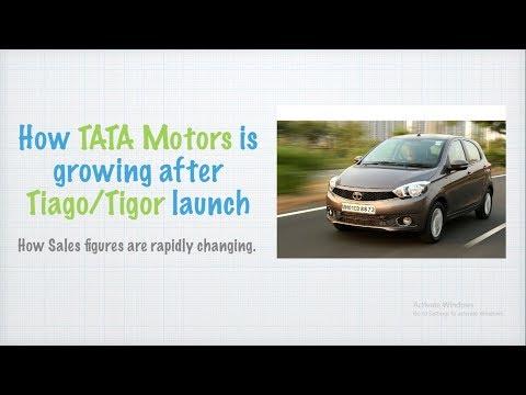 models of change tasks at tata motors Team-bhp bhp india  the indian car scene: rumour: tata motors planning 2 suvs with land rover inputs rumour: tata motors planning 2 suvs with land rover inputs.