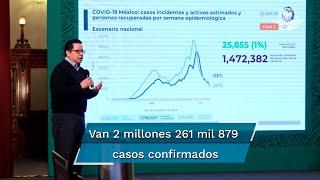 México acumula 205 mil 598 muertes por Covid-19