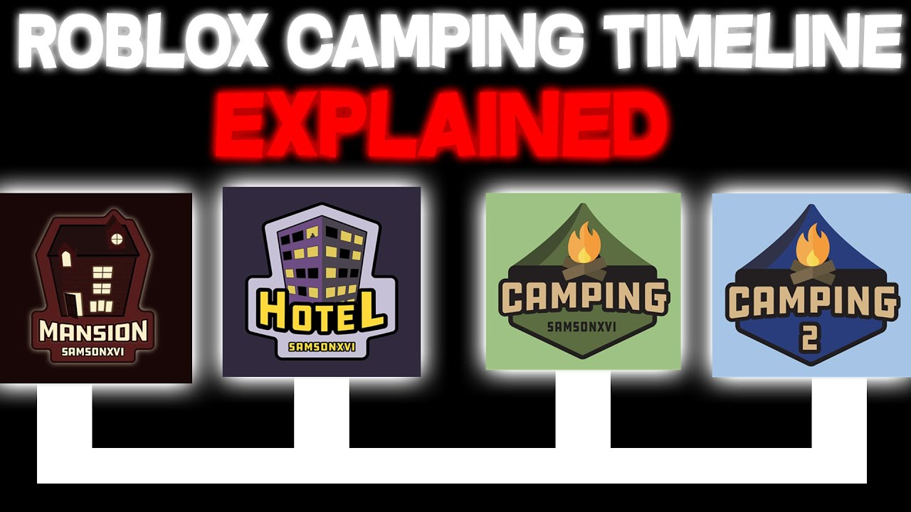 Roblox Camping Timeline Explained Youtube