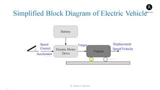 Simplified Blockdiagram of Electric Vehicle | Fundamentals of Electric Vehicle Engineering - 4