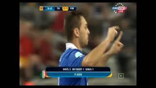 10 лучших голов по мини футболу на Чемпионате Европы 2012 года