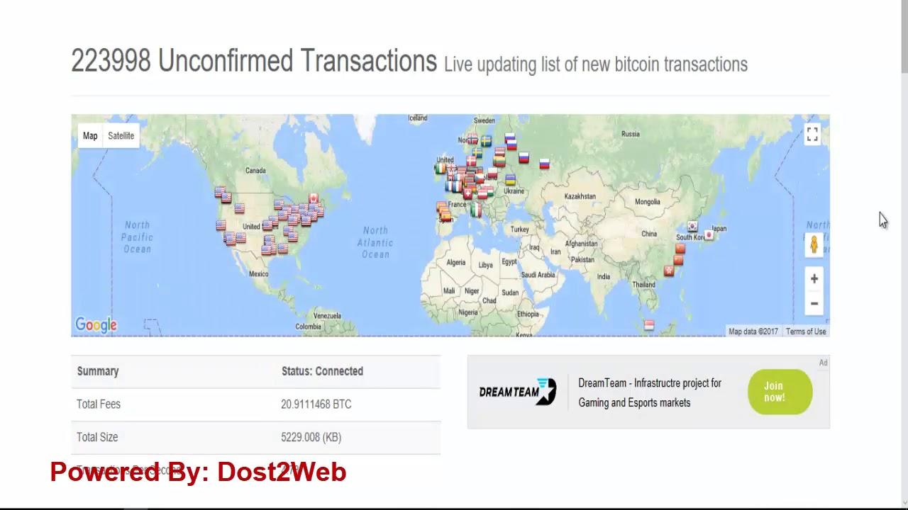 bitcoin live unconfirmed transactions