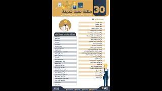 دليلك الكافي للتسجيل في الهيئة السعودية للمهندسين.. للفنيين سواء معه شهادة دبلوم أو بدون شهادة علمية