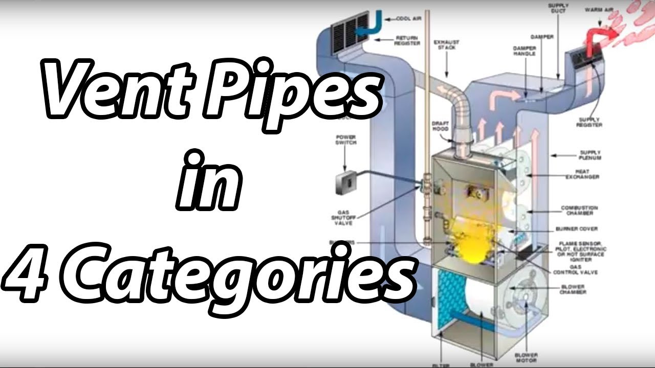 vent pipes and the 4 categories of heating appliance ventilation