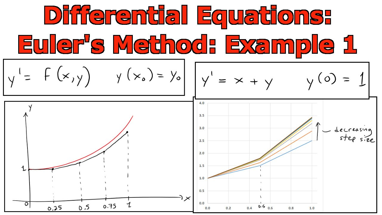 Differential equations eulers method example 1 youtube differential equations eulers method example 1 pooptronica