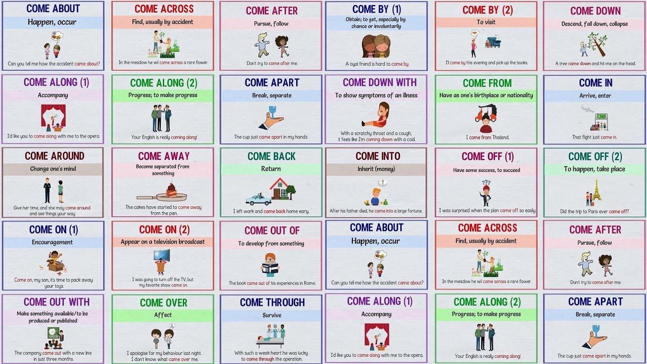 Come back phrasal verb sentences