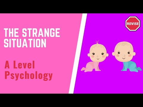 As Psychology - The Strange Situation
