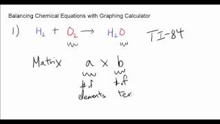 Balancing Chemical Equations using Graphing Calculator (TI-84) - with Examples!