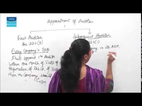 Types of Company Audit Part 2 (Audit: CS-Executive) by CA Purva Shah