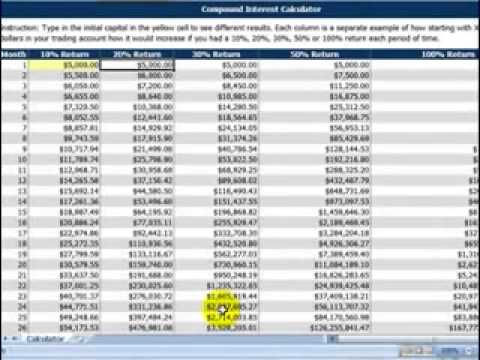 Forex Compounding Interest Calculator - YouTube