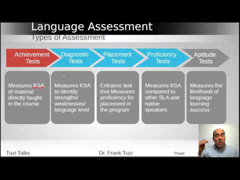 understand the different types of assessment