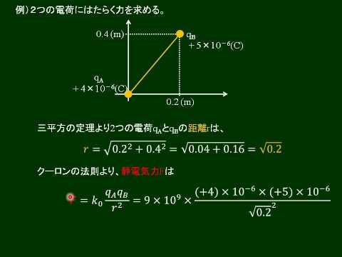高校物理 ドップラー効果1 波源が動くposted by harukoflclsr