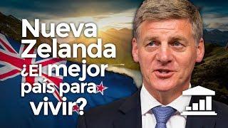 ¿Por qué NUEVA ZELANDA es el País MÁS PROSPERO del MUNDO? – VisualPolitik