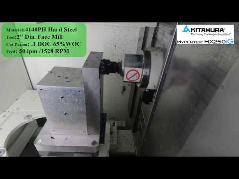 Kitamura's Ultra Compact 30-Taper Mycenter-HX250iG Horizontal Taking Cuts Like a 40-Taper Machine