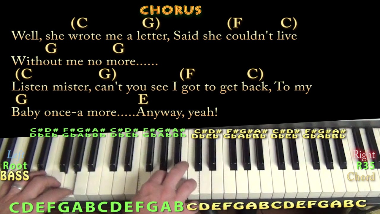 The Letter The Box Tops Piano Cover Lesson with Chords Lyrics