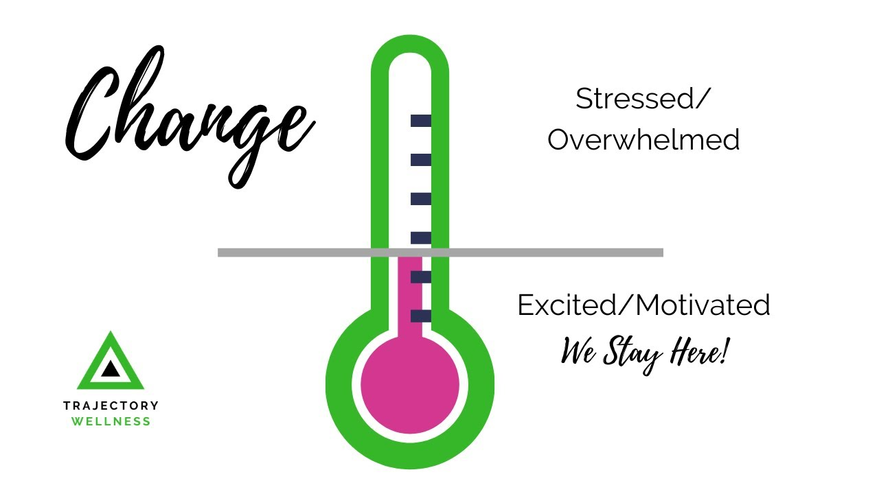 Why Big Changes Cause Stress
