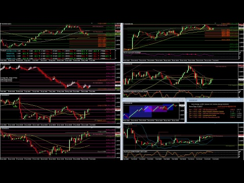 forex-trading-live-price-action-technical-analysis-on-eurusd-[live-trading-24/5-+-ai-alerts]
