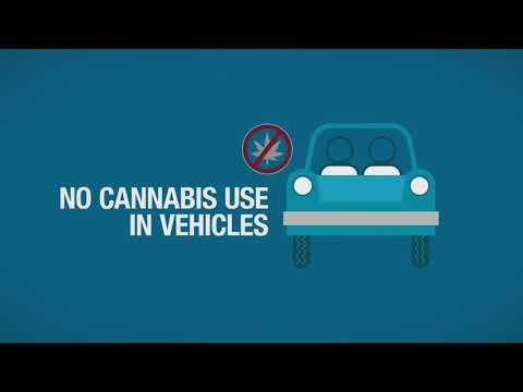 Alberta Cannabis Framework at a glance