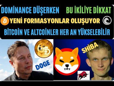 #Bitcoin Analizi#Dogecoin #Shiba#Ethu#Matic#Ada#Btt#Kripto Para Analizi#Bitcoin