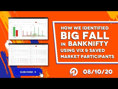 How We Identified Big Fall In BN Using VIX & Saved Market Participants - 08/10/20