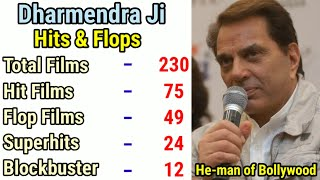 Dharmendra Filmography (Full Movies List) and Detailed Box Office Collection, Report with HIT & FLOP