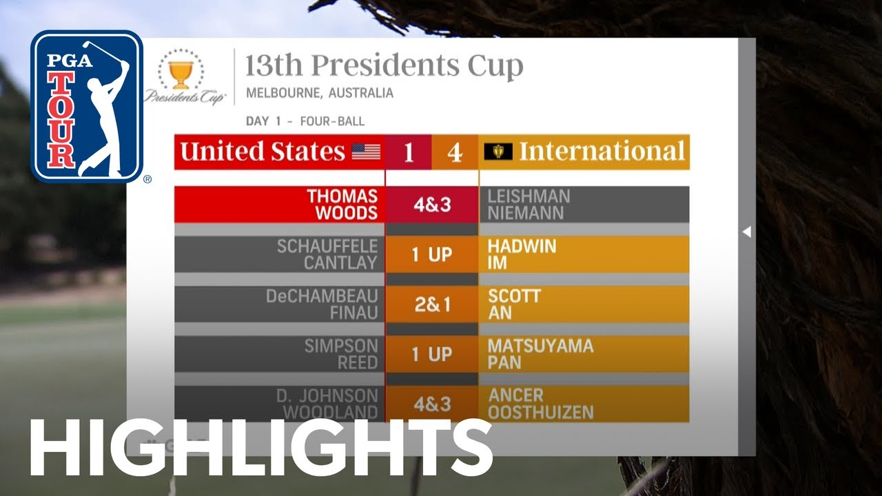 Presidents Cup live coverage: How to watch 2019 Presidents Cup ...