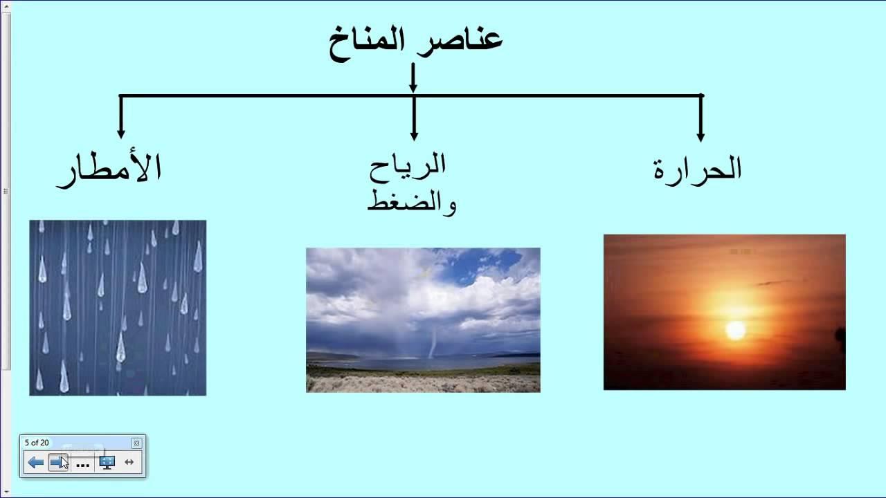 تعريف الوطن العربي pdf