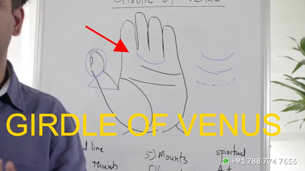 hight resolution of girdle of venus palmistry palmreading