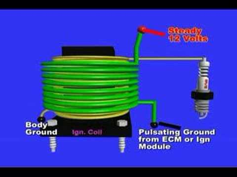 chevy ignition wiring    ignition    coil testing youtube     ignition    coil testing youtube