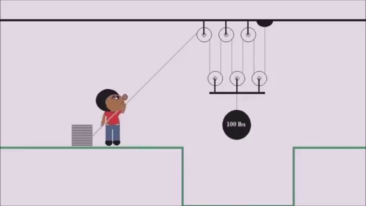 How Pulley's Work, Simple Machines, Cartoon, Kids Cartoon