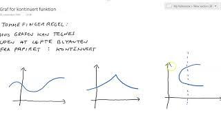 Graf for kontinuert funktion
