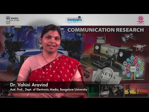 COMMUNICATION RESEARCH INTRODUCTORY Video