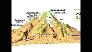 Legends & Legacies - Mt Shasta The Magical Mountain