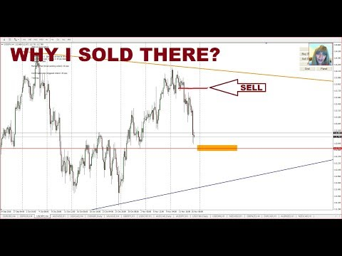Forex Trading, My Winning Strategy, Plan for 19th – 23d November 2018, Main Pairs, Gold Trading