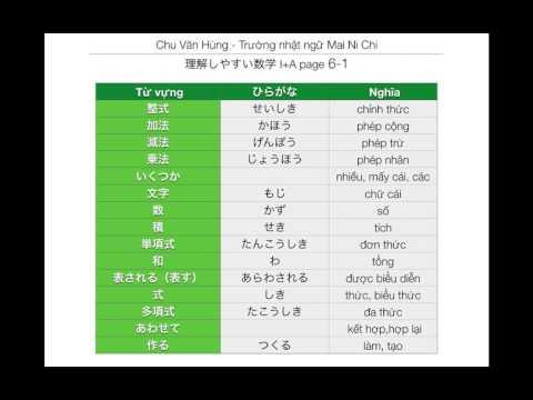 Du học Nhật- Ôn luyện thi Ryu(留学試験) môn toán 数学理解しやすい I+A page6