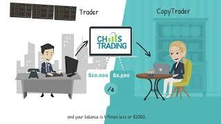 Passive Income Generation - Chills Trading