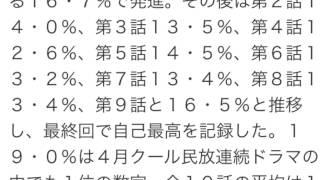 「アイムホーム」今期1位19・0%で有終の美!瞬間最高24・5% スポニ...