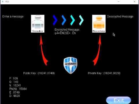 RSA Algorithm Animation
