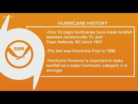 Tracking Florence: Hurricane history