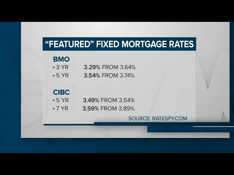 business-report:-banks-adjusting-mortgage-rates